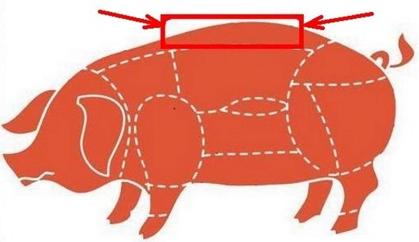 Использование частей туши в кулинарии